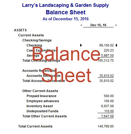 Accounting 101 The Balance Sheet | Bookkeeping Santa Rosa