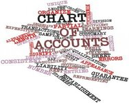 Office Assistant Chart of Accounts Help