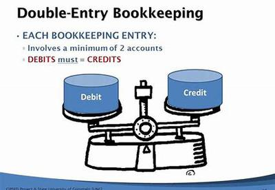 Bookkeeping Entries