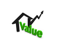 Home Value On Balance Sheet