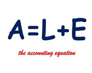Is B/S Accounting Equation an Ideal or Reality?