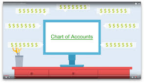 What Is The Chart of Accounts